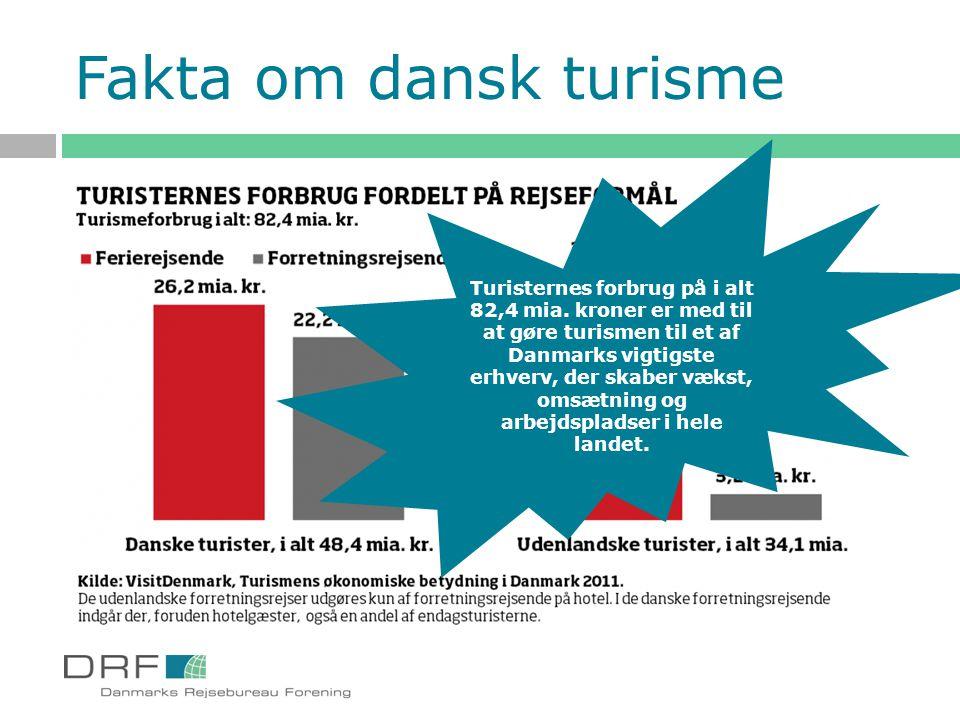 Fakta om dansk turisme
