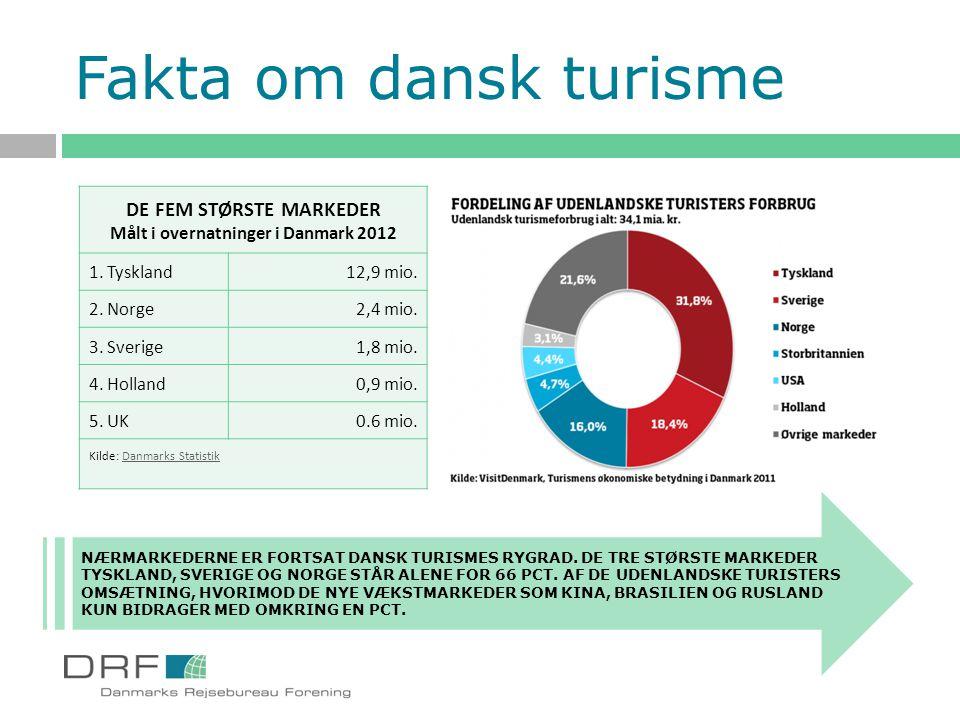DE FEM STØRSTE MARKEDER Målt i overnatninger i Danmark 2012