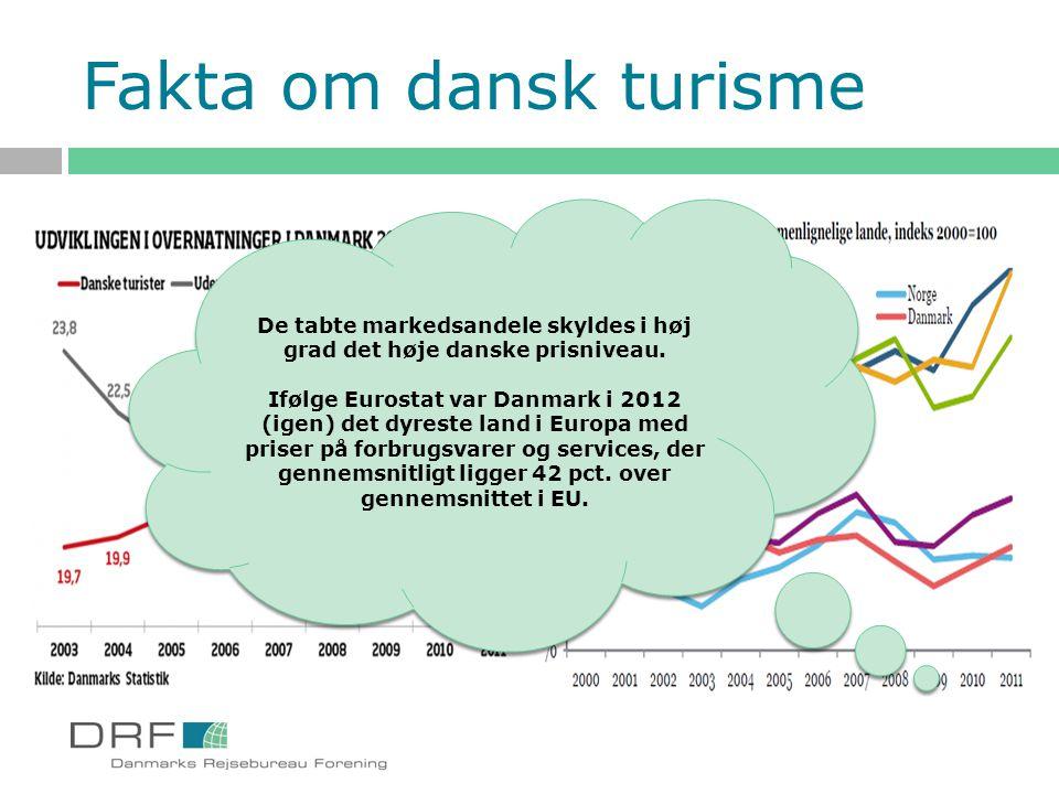De tabte markedsandele skyldes i høj grad det høje danske prisniveau.