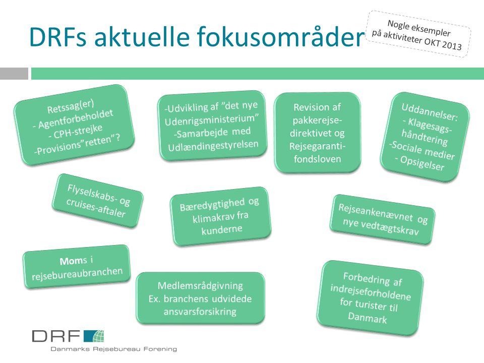DRFs aktuelle fokusområder