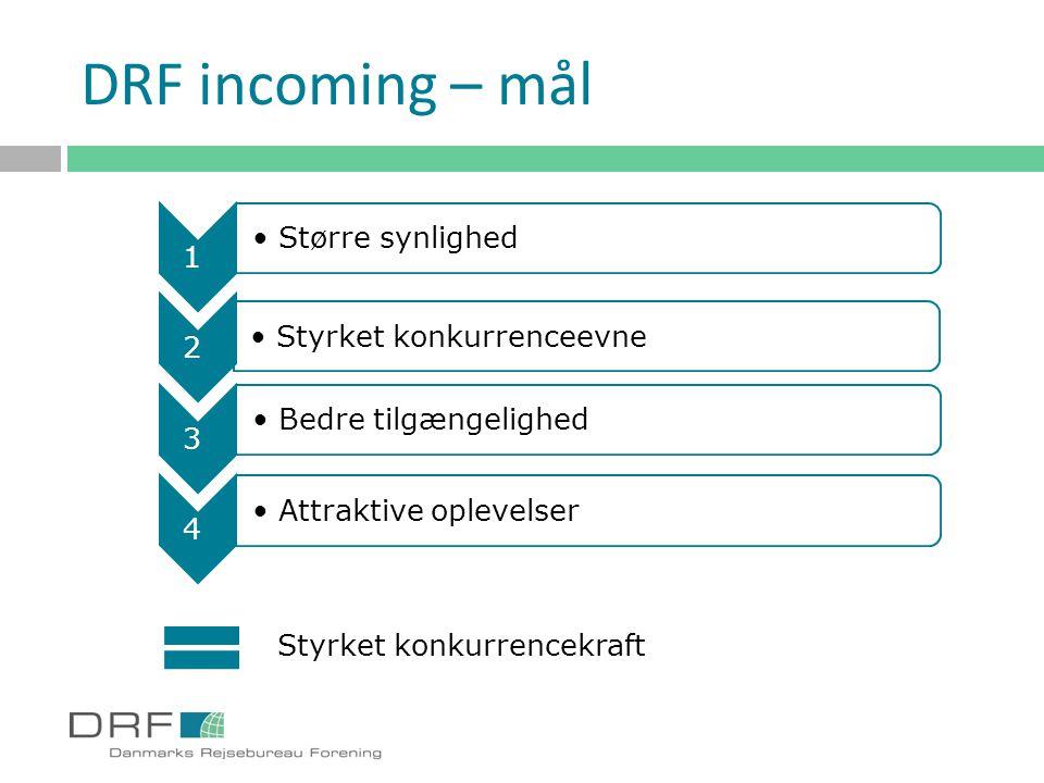 DRF incoming – mål 1 Større synlighed 2 Styrket konkurrenceevne 3