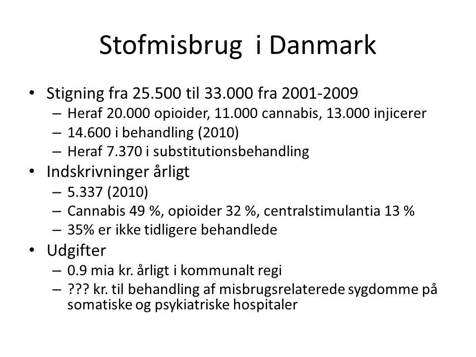 Stofmisbrug i Danmark Stigning fra 25.500 til 33.000 fra 2001-2009