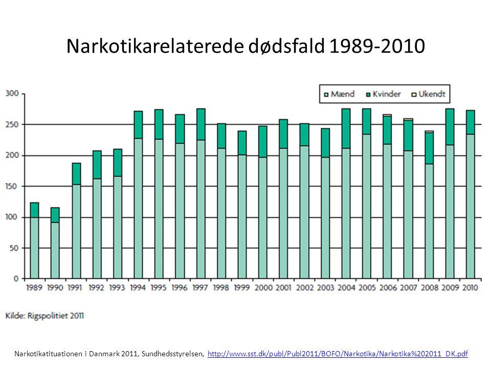Narkotikarelaterede dødsfald 1989-2010