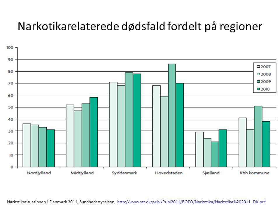 Narkotikarelaterede dødsfald fordelt på regioner