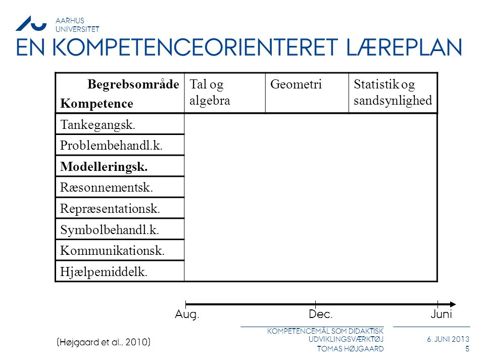 En kompetenceorienteret læreplan