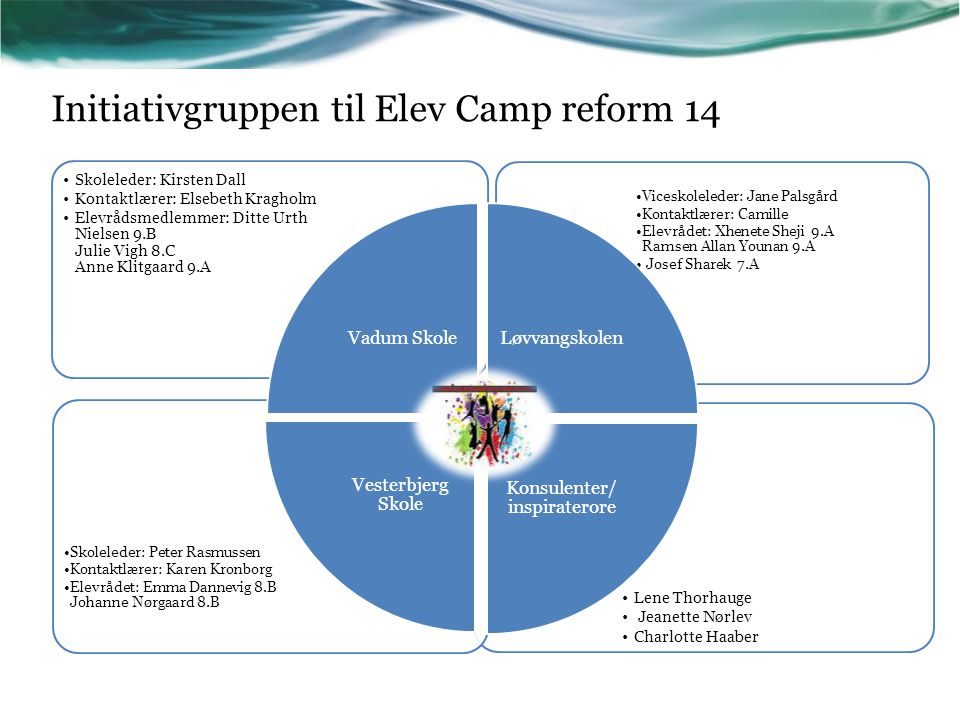 Initiativgruppen til Elev Camp reform 14