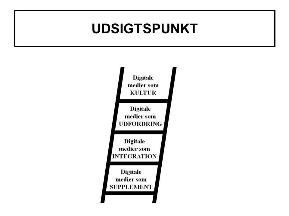 UDSIGTSPUNKT