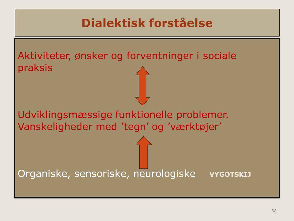 Dialektisk forståelse