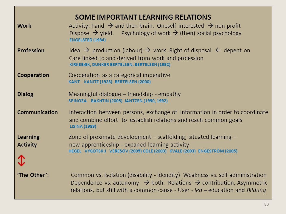 SOME IMPORTANT LEARNING RELATIONS