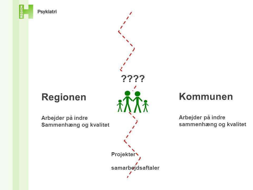 Regionen Kommunen Arbejder på indre Arbejder på indre