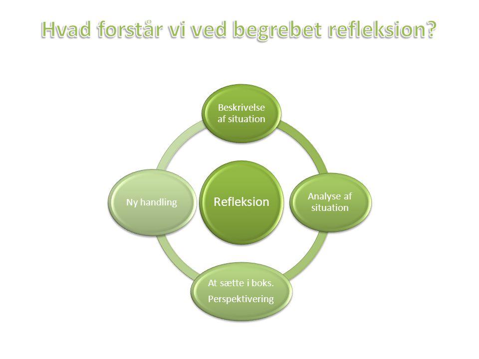 Hvad forstår vi ved begrebet refleksion
