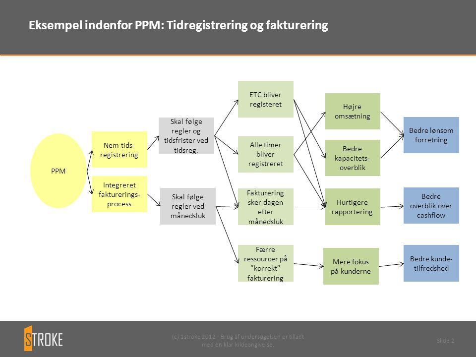 Eksempel indenfor PPM: Tidregistrering og fakturering