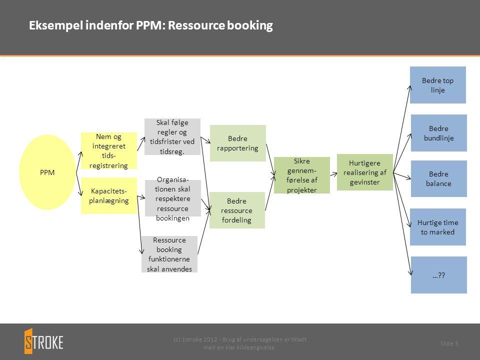 Eksempel indenfor PPM: Ressource booking