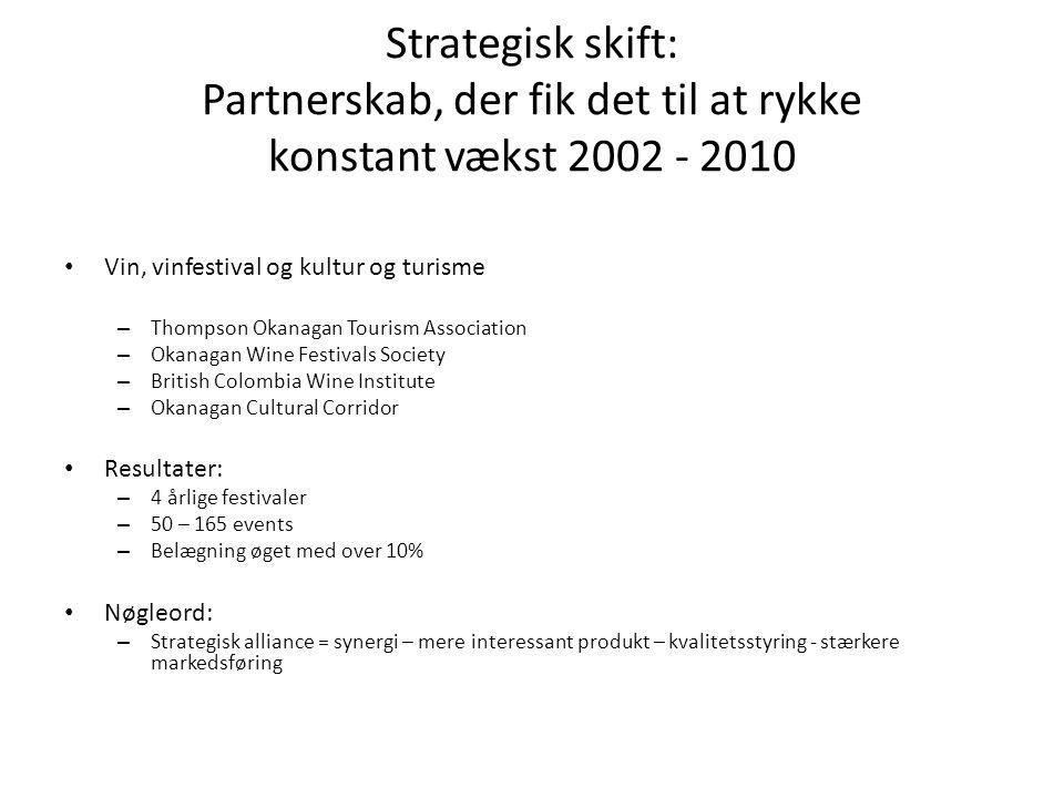 Strategisk skift: Partnerskab, der fik det til at rykke konstant vækst 2002 - 2010