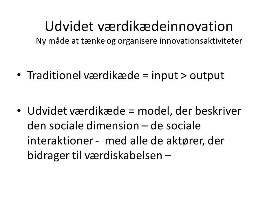 Udvidet værdikædeinnovation Ny måde at tænke og organisere innovationsaktiviteter