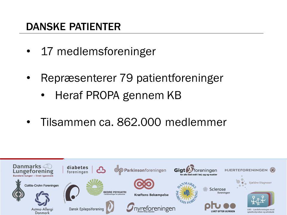 Repræsenterer 79 patientforeninger Heraf PROPA gennem KB