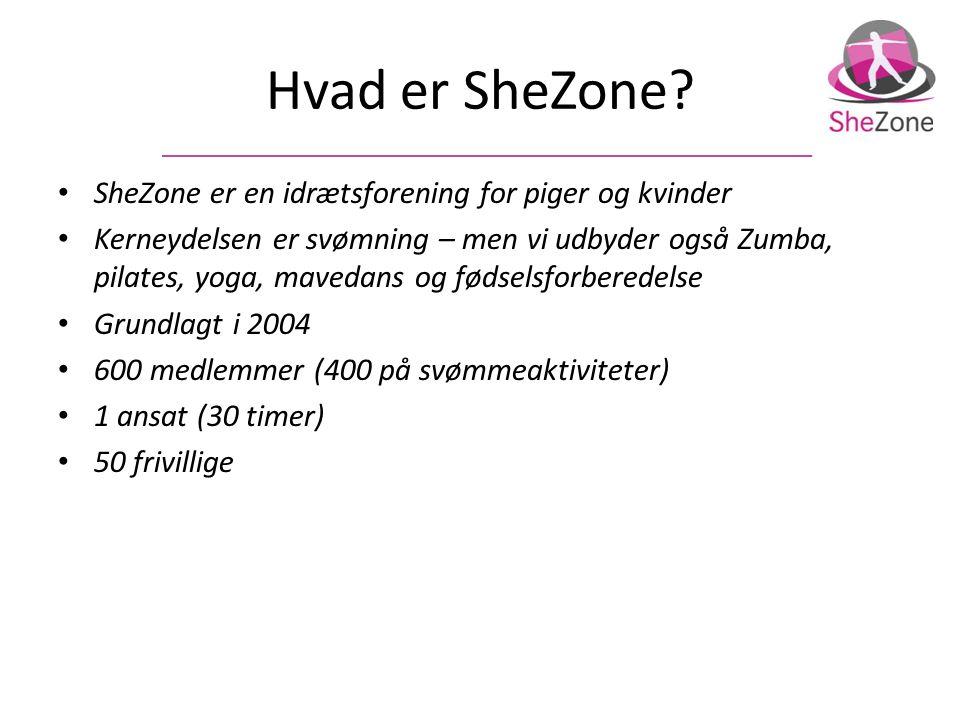 Hvad er SheZone SheZone er en idrætsforening for piger og kvinder