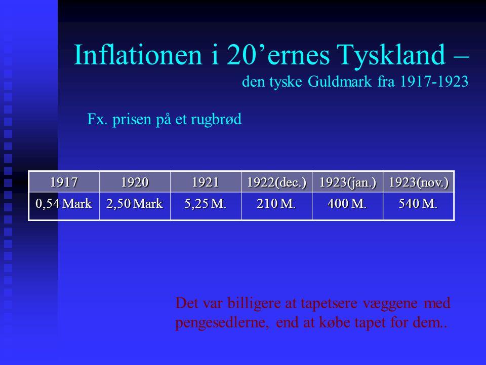Inflationen i 20'ernes Tyskland – den tyske Guldmark fra 1917-1923