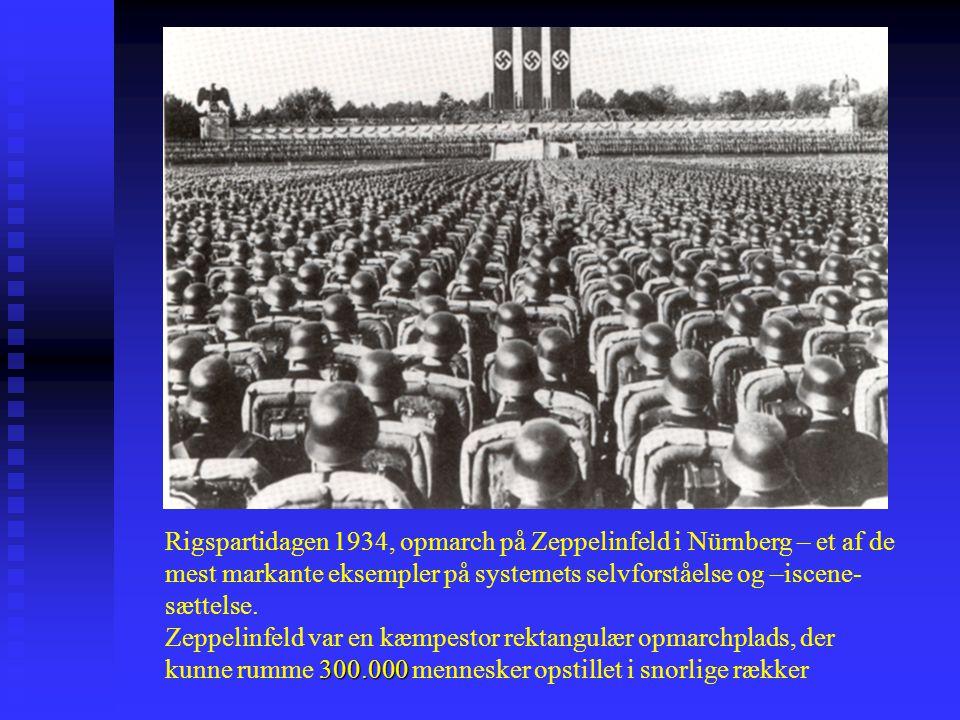 Rigspartidagen 1934, opmarch på Zeppelinfeld i Nürnberg – et af de mest markante eksempler på systemets selvforståelse og –iscene-sættelse.