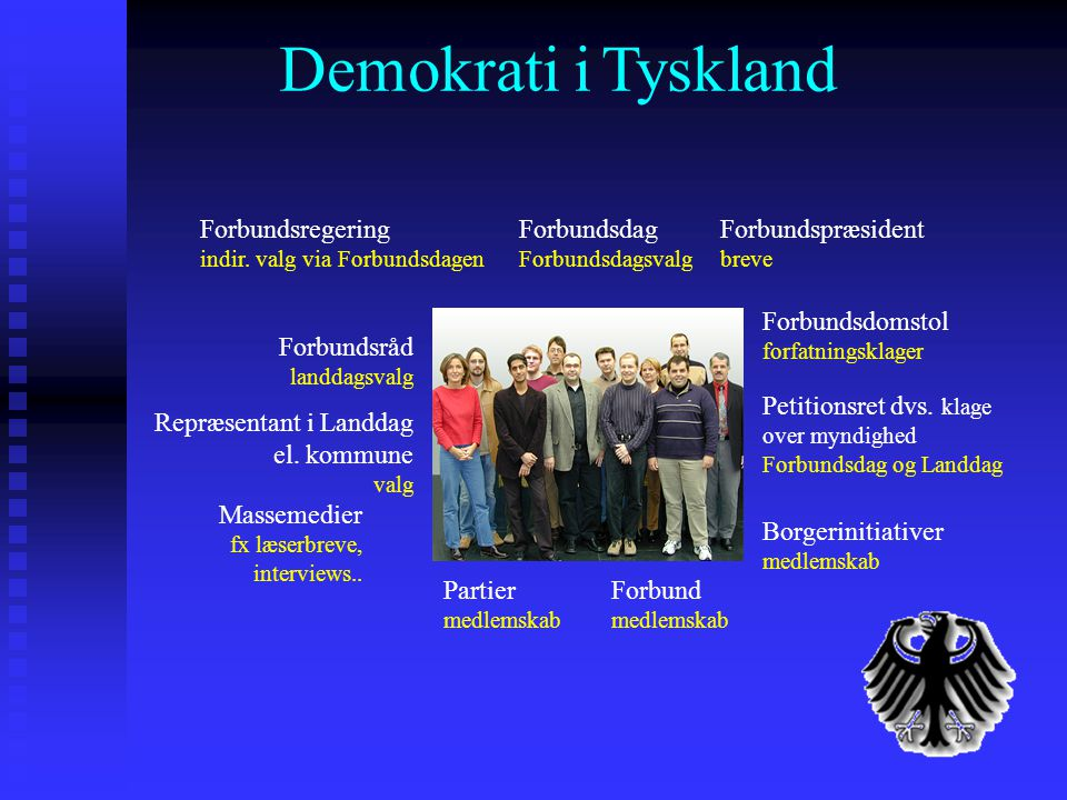 Demokrati i Tyskland Forbundsregering indir. valg via Forbundsdagen