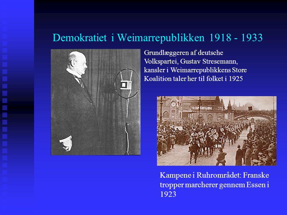 Demokratiet i Weimarrepublikken 1918 - 1933
