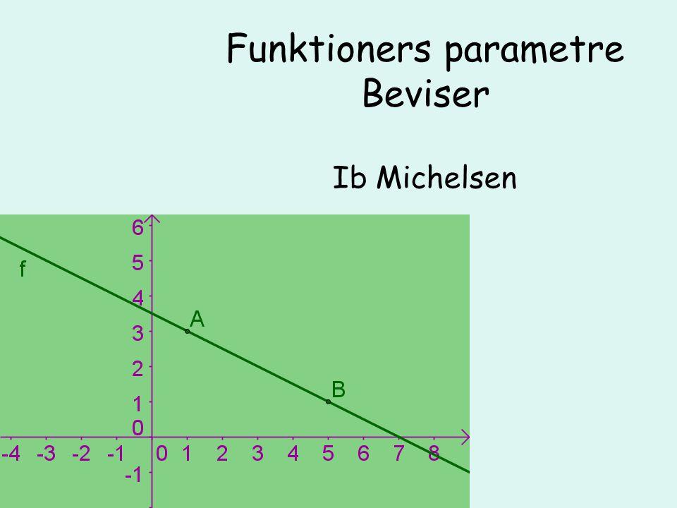 Funktioners parametre Beviser