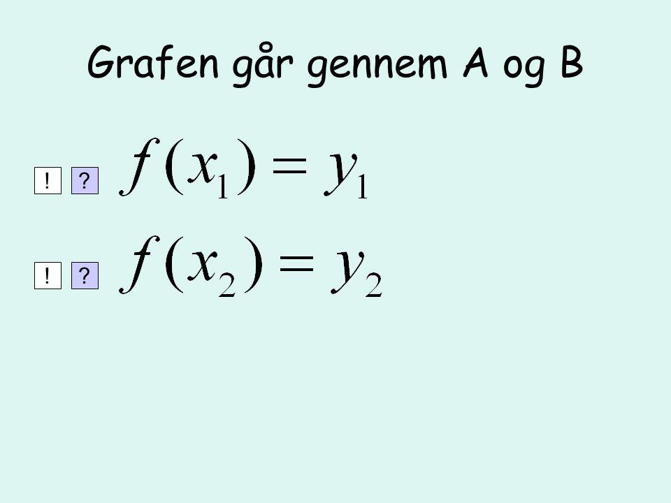 Grafen går gennem A og B !