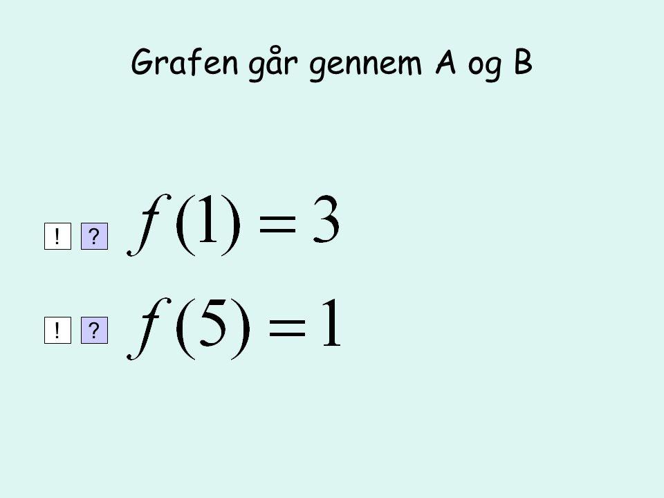 Grafen går gennem A og B ! ! Når grafen går gennem A med koordinaterne (1,3) , er funktionsværdien i 1 lig med 3.