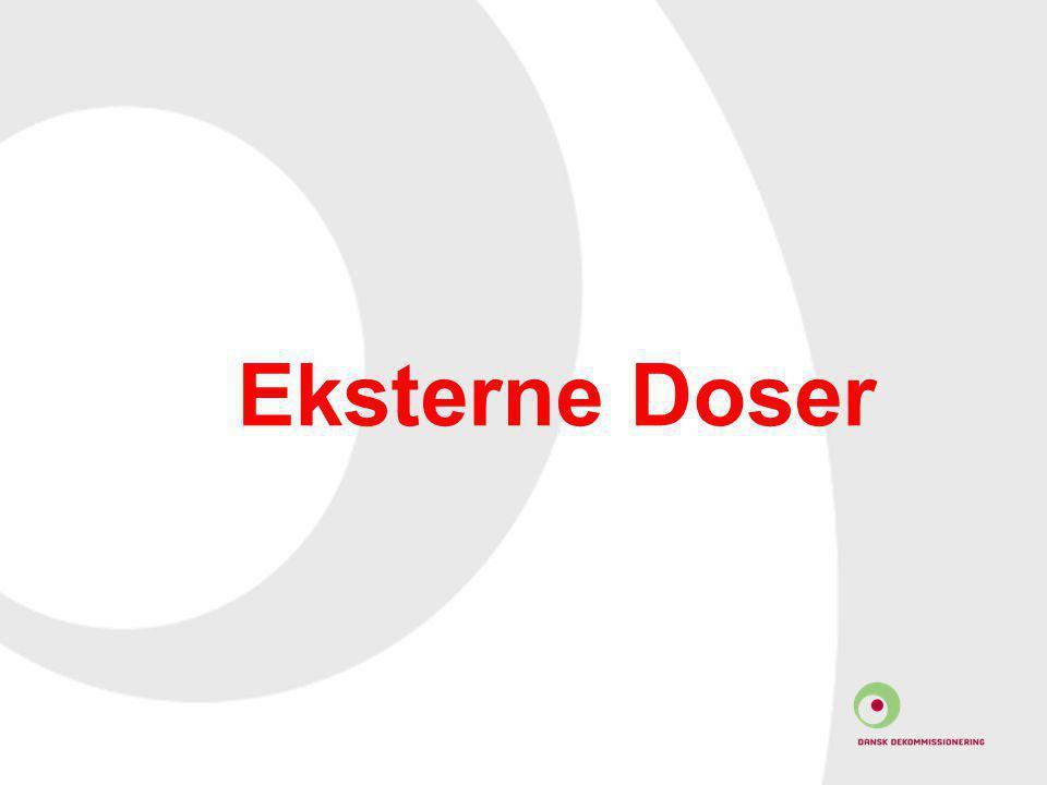 Eksterne Doser