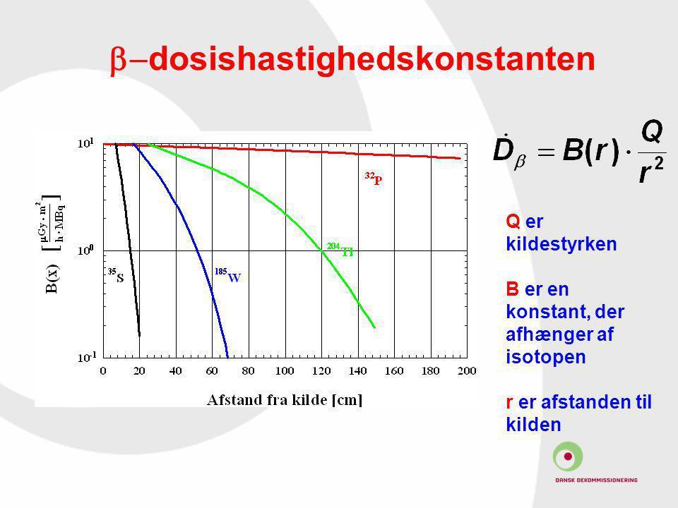 b-dosishastighedskonstanten