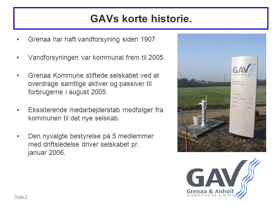 GAVs korte historie. Grenaa har haft vandforsyning siden 1907.