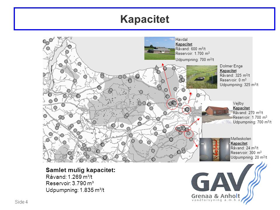 Kapacitet Havdal. Kapacitet. Råvand: 600 m3/t. Reservoir: 1.700 m3. Udpumpning: 700 m3/t. Dolmer Enge.