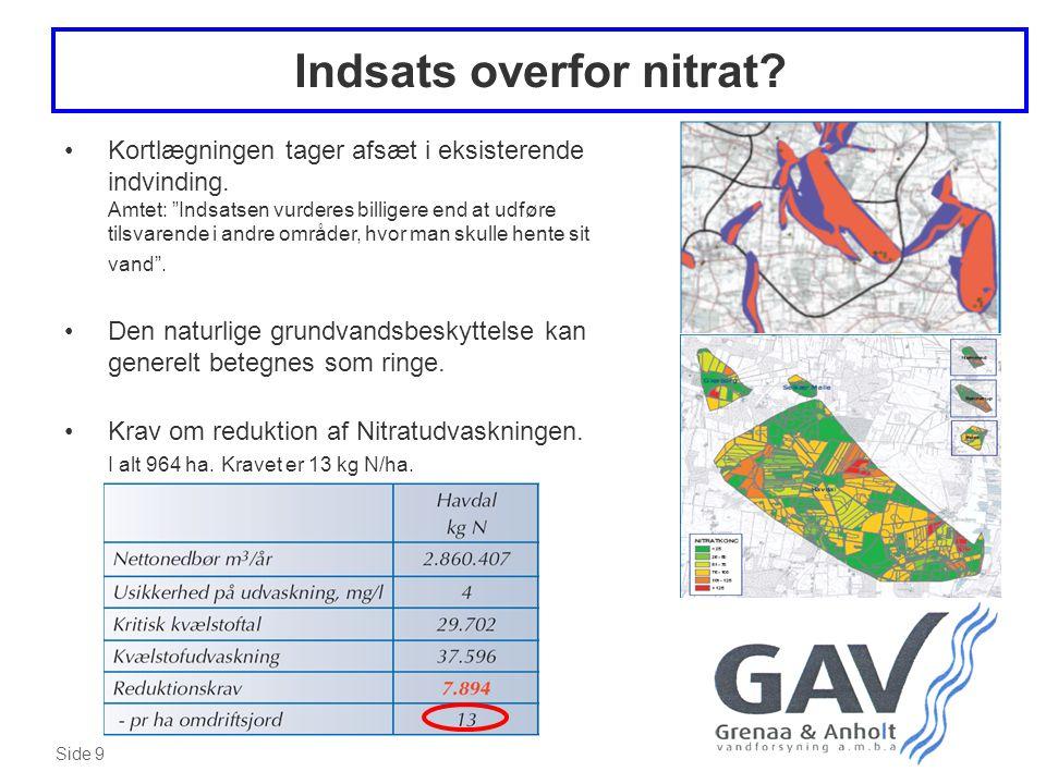 Indsats overfor nitrat