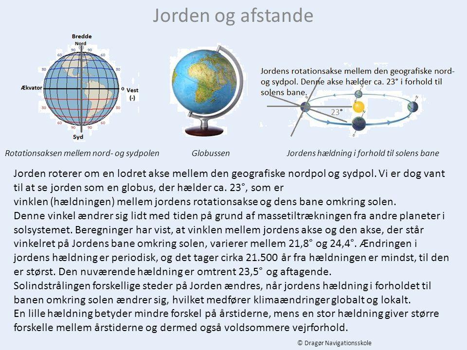 Jorden og afstande Rotationsaksen mellem nord- og sydpolen Globussen Jordens hældning i forhold til solens bane.