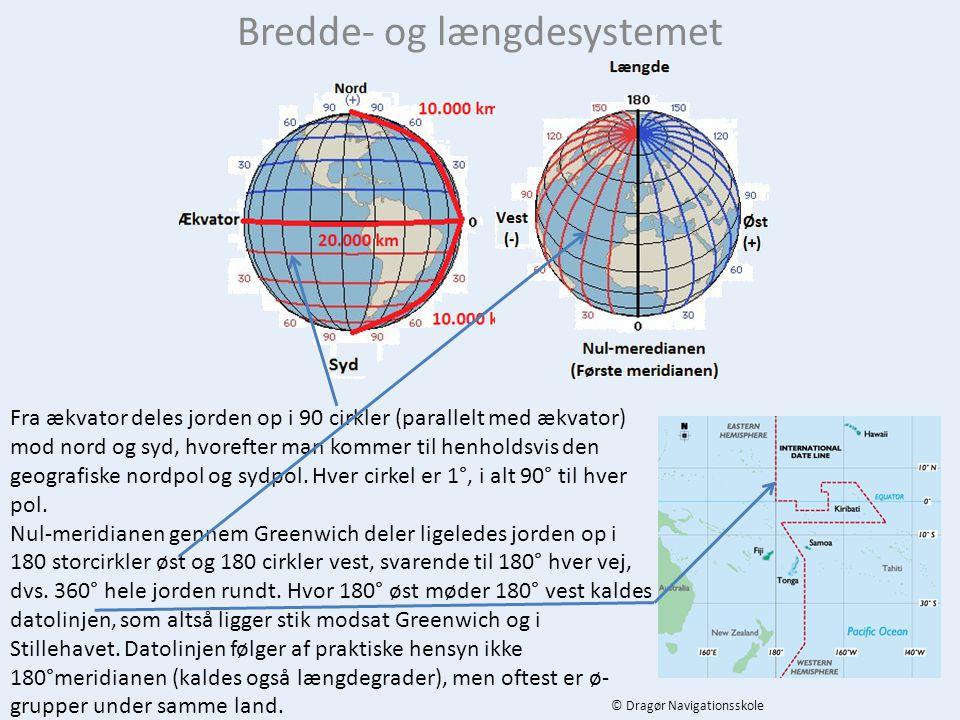 Bredde- og længdesystemet