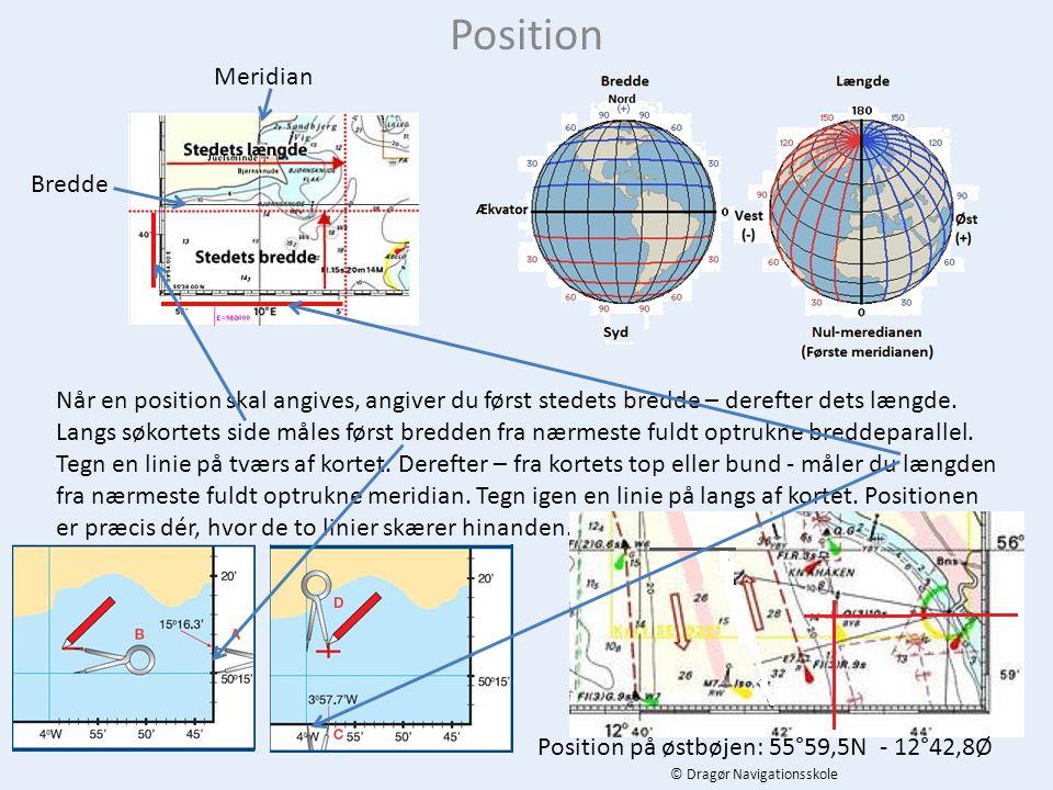 Position Meridian Bredde