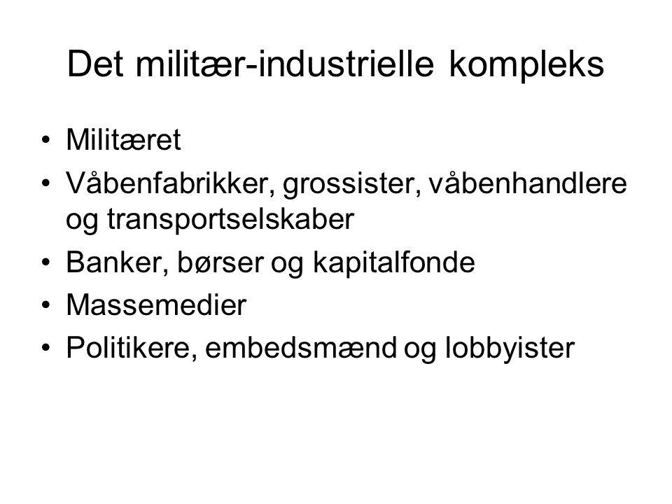 Det militær-industrielle kompleks