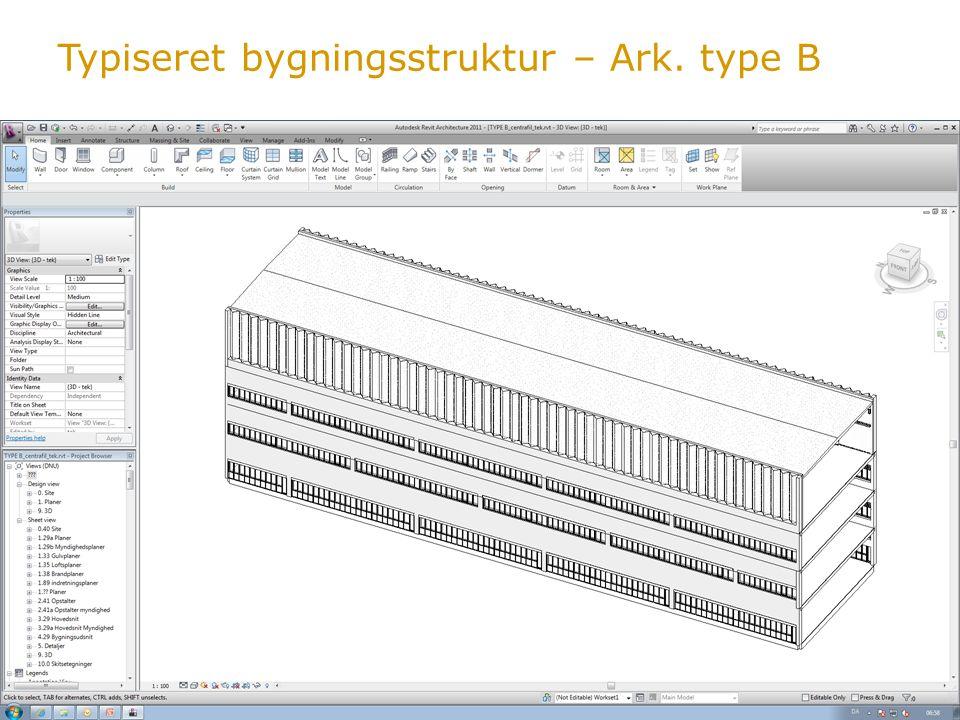 Typiseret bygningsstruktur – Ark. type B