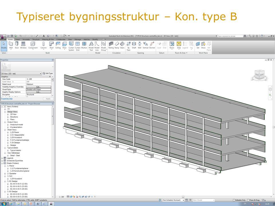 Typiseret bygningsstruktur – Kon. type B