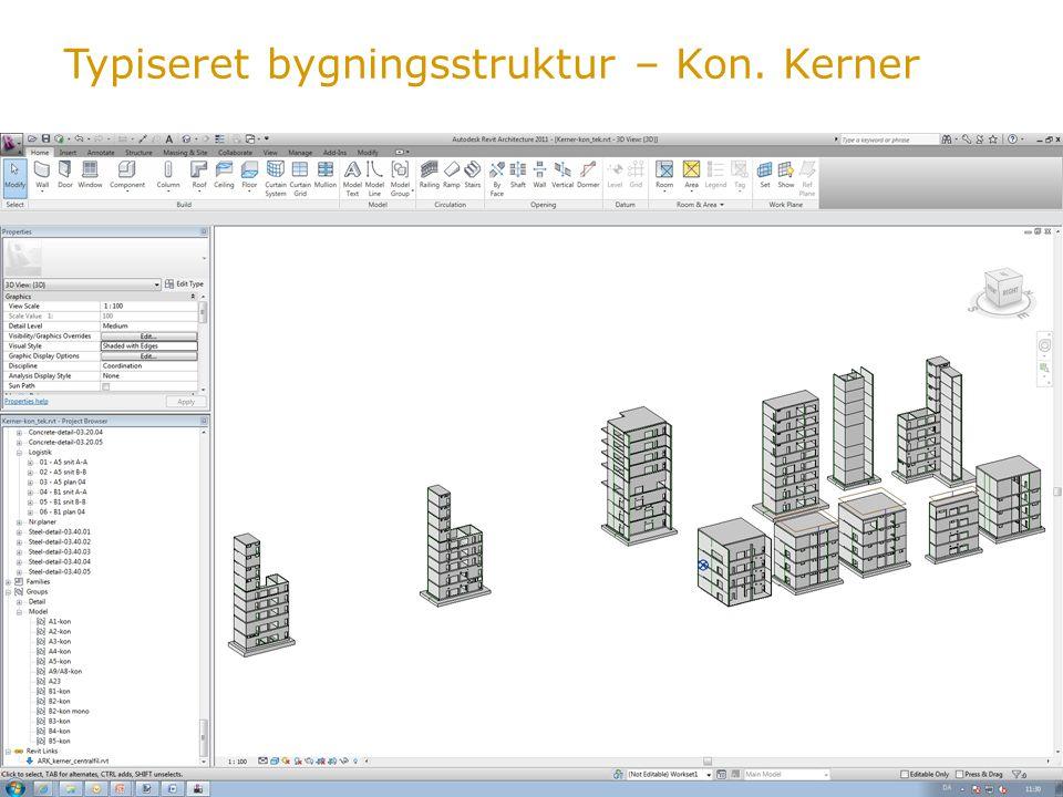 Typiseret bygningsstruktur – Kon. Kerner