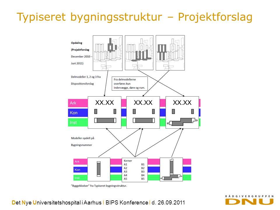 Typiseret bygningsstruktur – Projektforslag