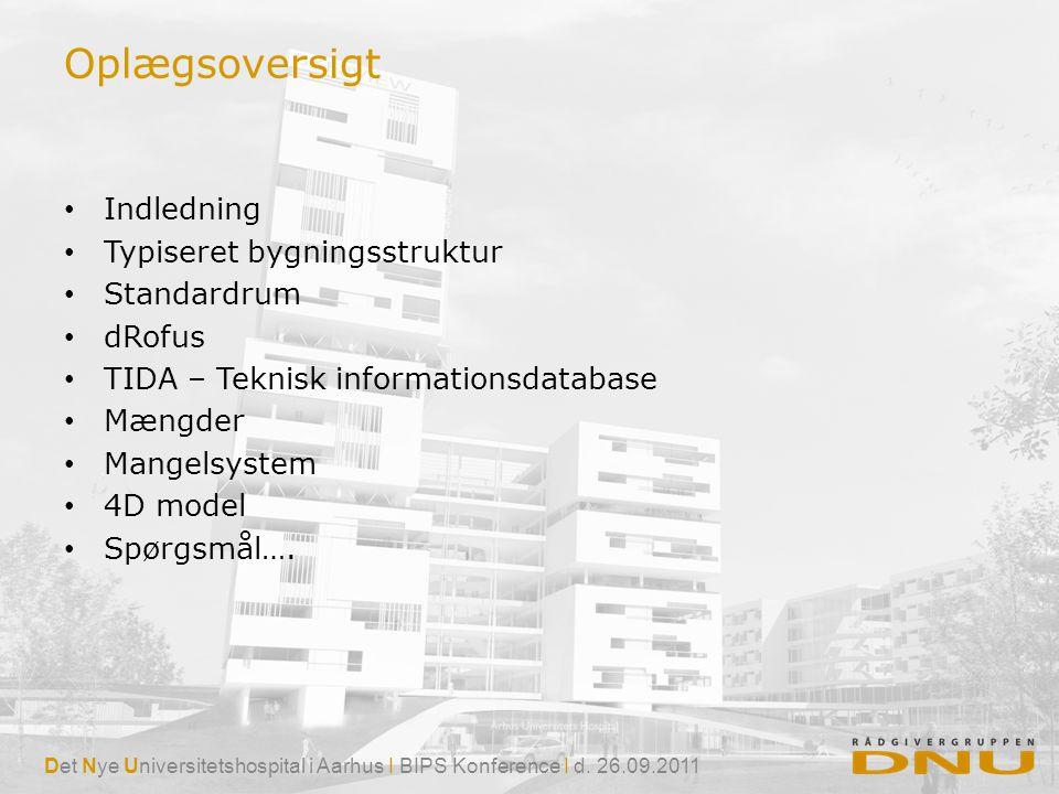 Oplægsoversigt Indledning Typiseret bygningsstruktur Standardrum