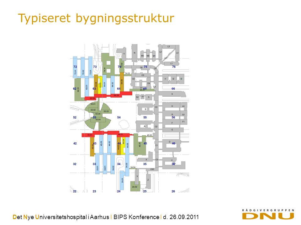 Typiseret bygningsstruktur