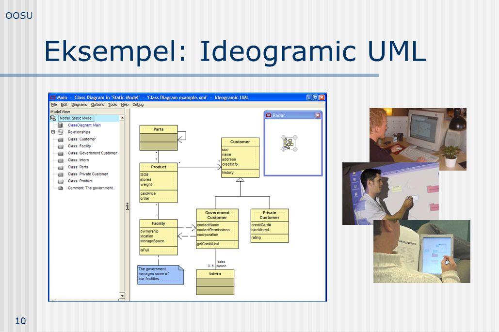 Eksempel: Ideogramic UML