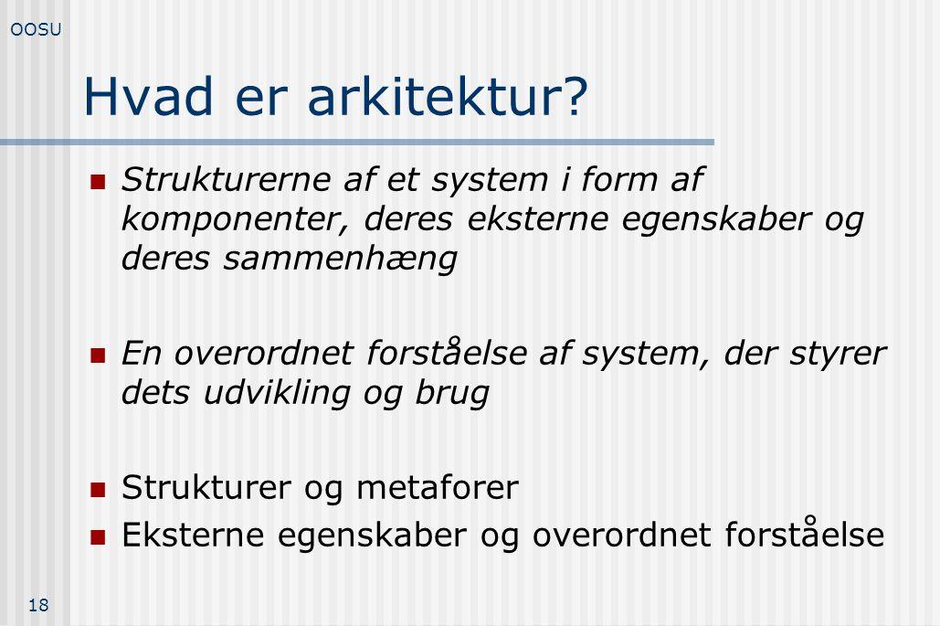 OOSU Hvad er arkitektur Strukturerne af et system i form af komponenter, deres eksterne egenskaber og deres sammenhæng.