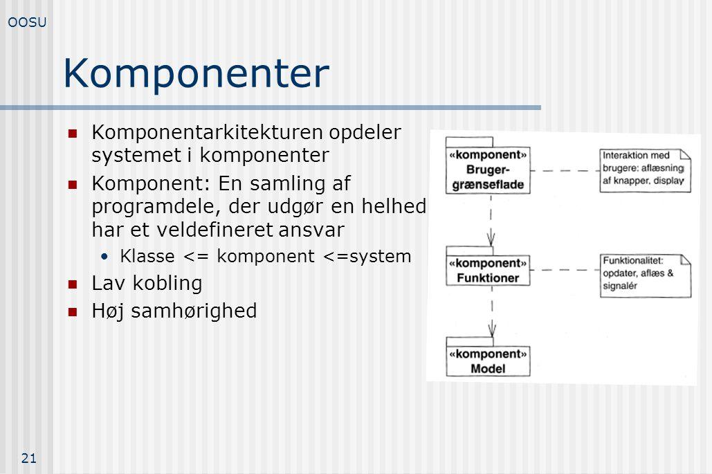 Komponenter Komponentarkitekturen opdeler systemet i komponenter
