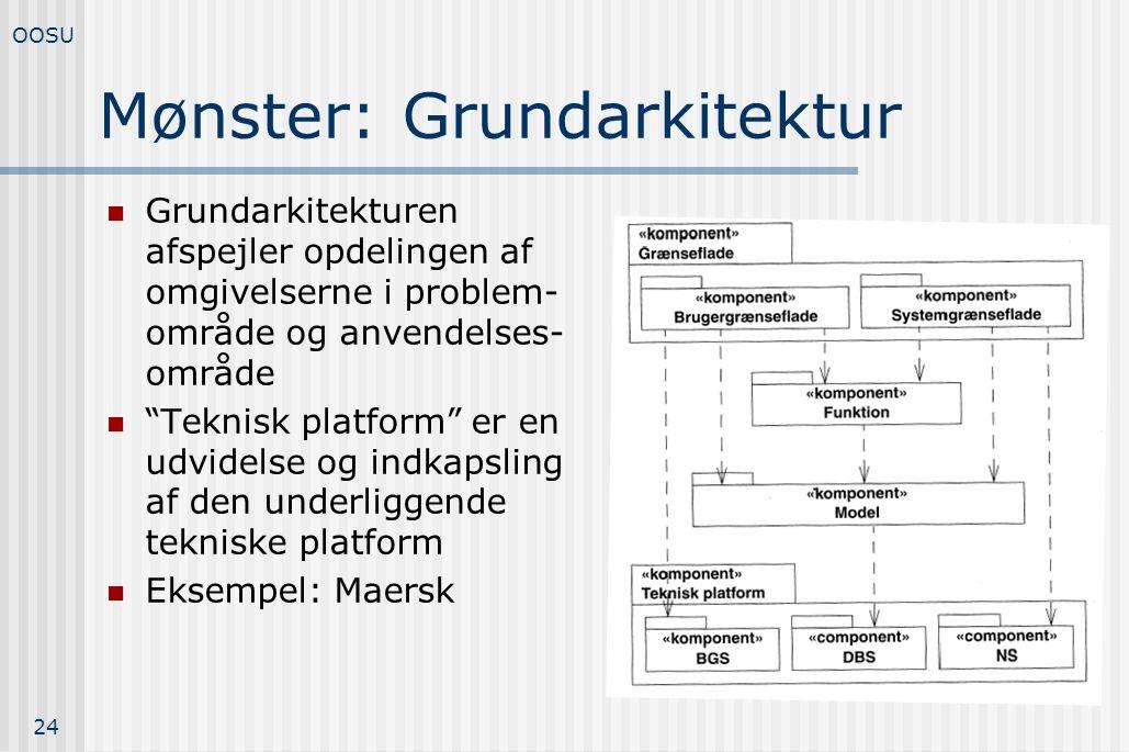 Mønster: Grundarkitektur