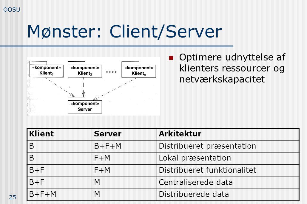 Mønster: Client/Server
