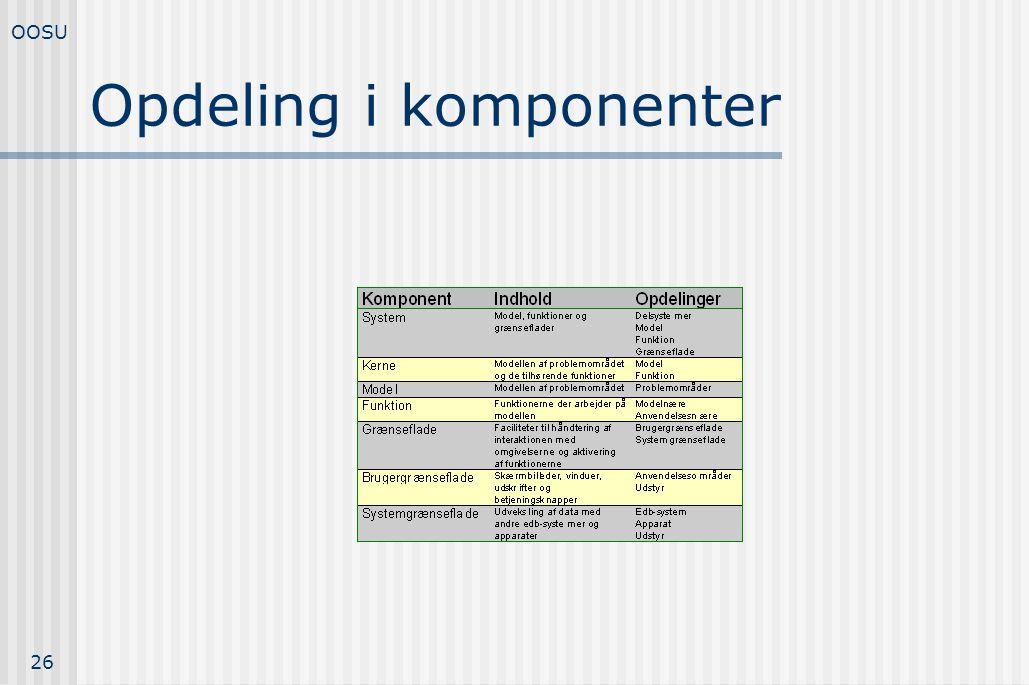 Opdeling i komponenter