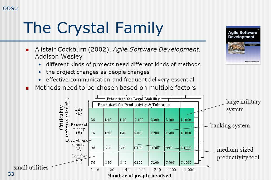The Crystal Family large military system banking system